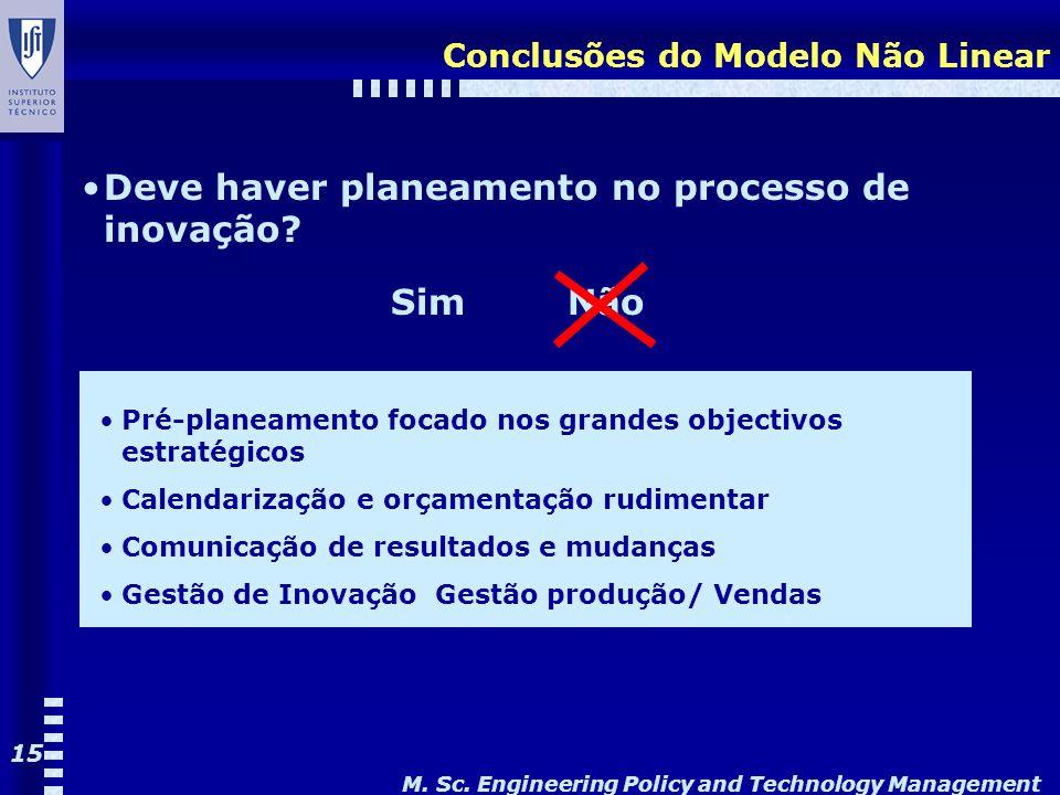 M. Sc. Engineering Policy and Technology Management 15 Conclusões do Modelo Não Linear Deve haver planeamento no processo de inovação? SimNão Pré-plan