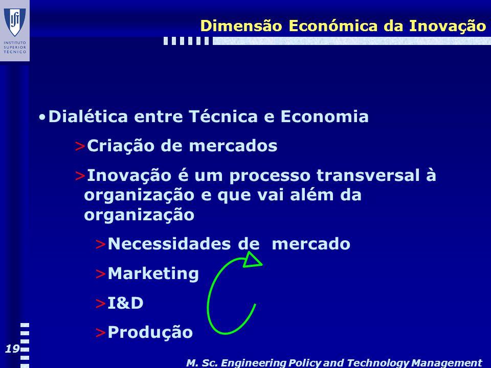 M. Sc. Engineering Policy and Technology Management 19 Dimensão Económica da Inovação Dialética entre Técnica e Economia >Criação de mercados >Inovaçã