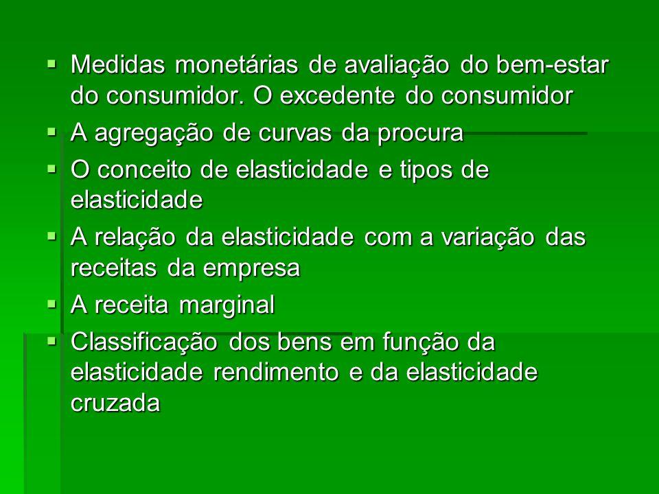 Medidas monetárias de avaliação do bem-estar do consumidor.