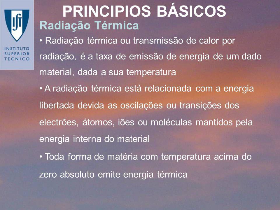 PRINCIPIOS BÁSICOS Radiação Térmica Radiação térmica ou transmissão de calor por radiação, é a taxa de emissão de energia de um dado material, dada a