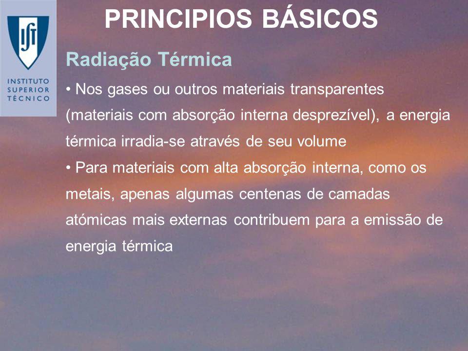 PRINCIPIOS BÁSICOS Radiação Térmica Nos gases ou outros materiais transparentes (materiais com absorção interna desprezível), a energia térmica irradi