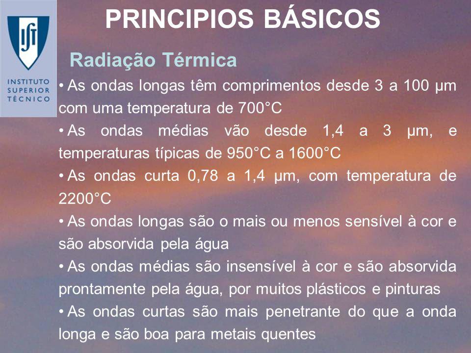 PRINCIPIOS BÁSICOS Radiação Térmica As ondas longas têm comprimentos desde 3 a 100 μm com uma temperatura de 700°C As ondas médias vão desde 1,4 a 3 μ