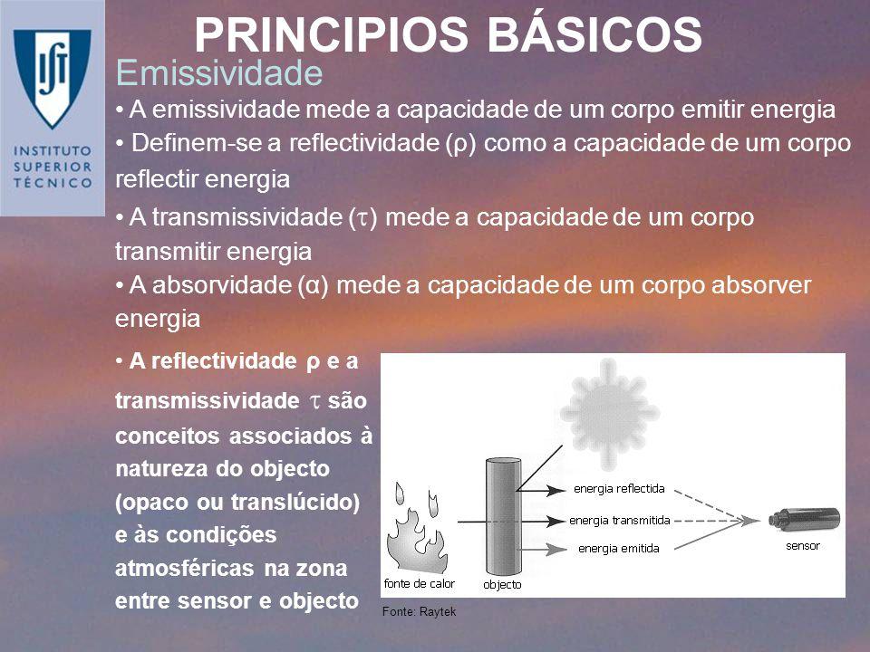 Emissividade A emissividade mede a capacidade de um corpo emitir energia Definem-se a reflectividade ( ρ ) como a capacidade de um corpo reflectir ene