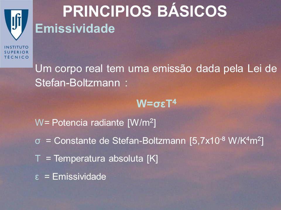 Emissividade Um corpo real tem uma emissão dada pela Lei de Stefan-Boltzmann : W=σεT 4 W= Potencia radiante [W/m 2 ] σ = Constante de Stefan-Boltzmann