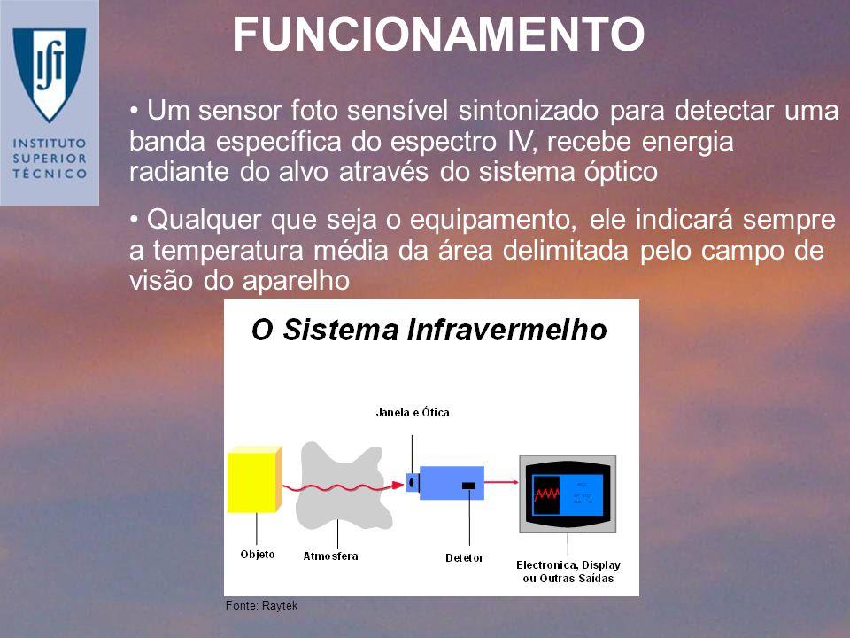 Um sensor foto sensível sintonizado para detectar uma banda específica do espectro IV, recebe energia radiante do alvo através do sistema óptico Qualq