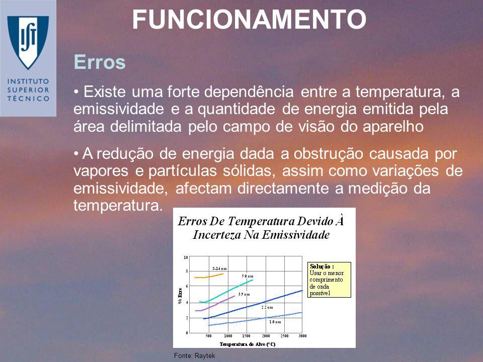 Erros Existe uma forte dependência entre a temperatura, a emissividade e a quantidade de energia emitida pela área delimitada pelo campo de visão do a