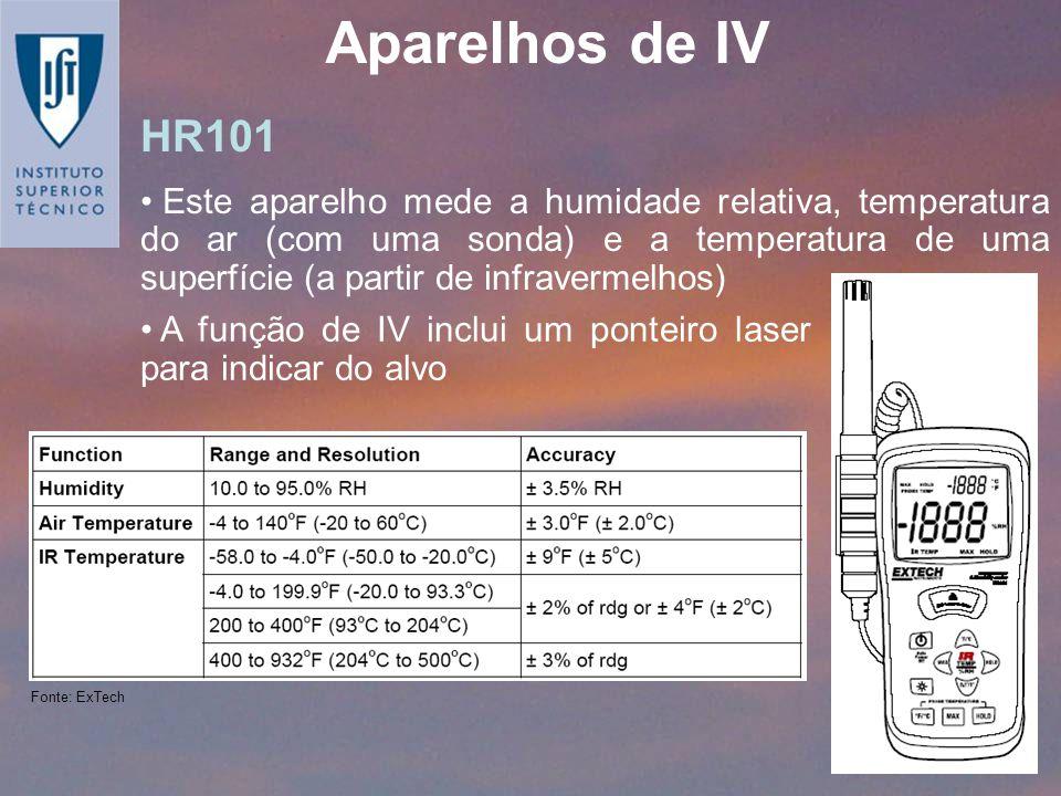 HR101 Este aparelho mede a humidade relativa, temperatura do ar (com uma sonda) e a temperatura de uma superfície (a partir de infravermelhos) Aparelh