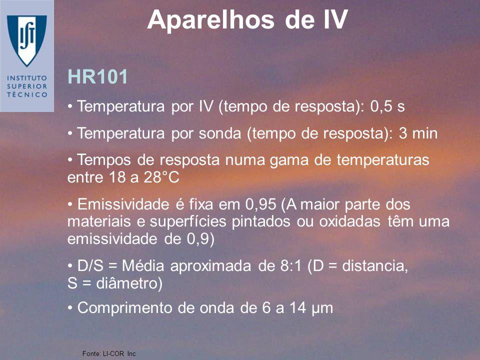 Aparelhos de IV Fonte: LI-COR Inc HR101 Temperatura por IV (tempo de resposta): 0,5 s Temperatura por sonda (tempo de resposta): 3 min Tempos de respo