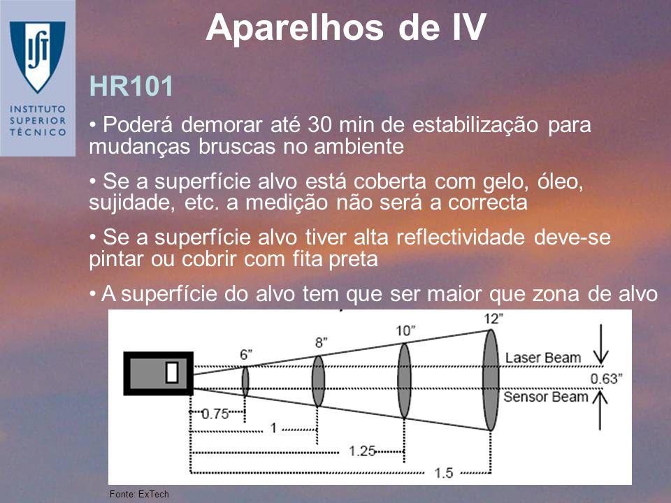 Aparelhos de IV HR101 Poderá demorar até 30 min de estabilização para mudanças bruscas no ambiente Se a superfície alvo está coberta com gelo, óleo, s