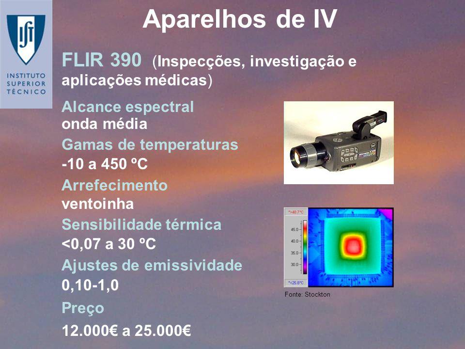 FLIR 390 (Inspecções, investigação e aplicações médicas) Alcance espectral onda média Gamas de temperaturas -10 a 450 ºC Arrefecimento ventoinha Sensi