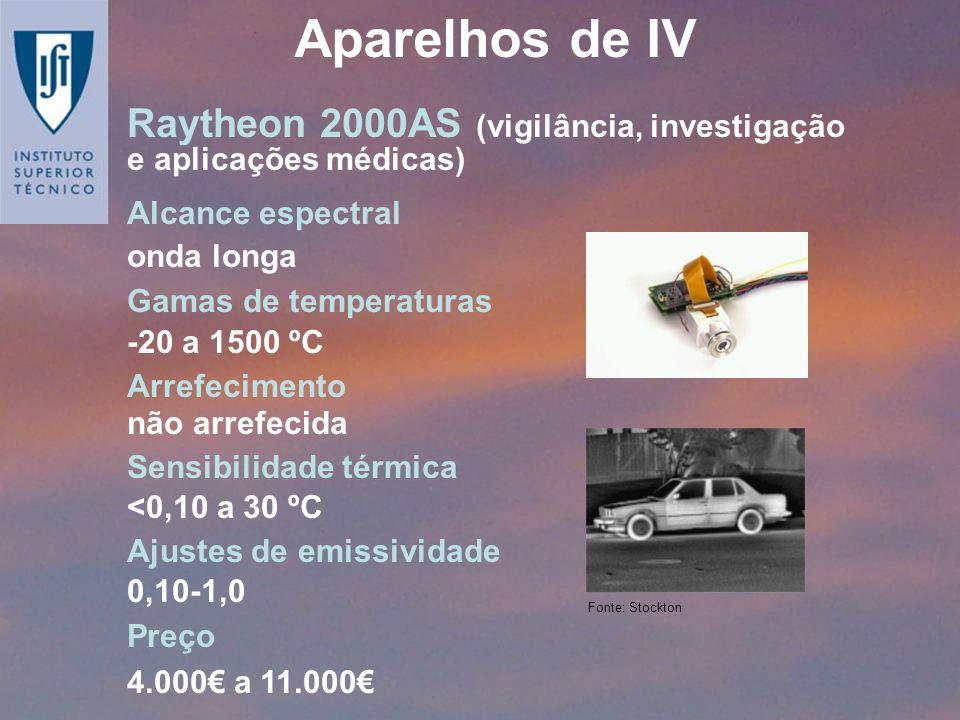 Raytheon 2000AS (vigilância, investigação e aplicações médicas) Alcance espectral onda longa Gamas de temperaturas -20 a 1500 ºC Arrefecimento não arr