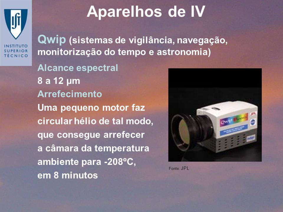 Qwip (sistemas de vigilância, navegação, monitorização do tempo e astronomia) Alcance espectral 8 a 12 μm Arrefecimento Uma pequeno motor faz circular