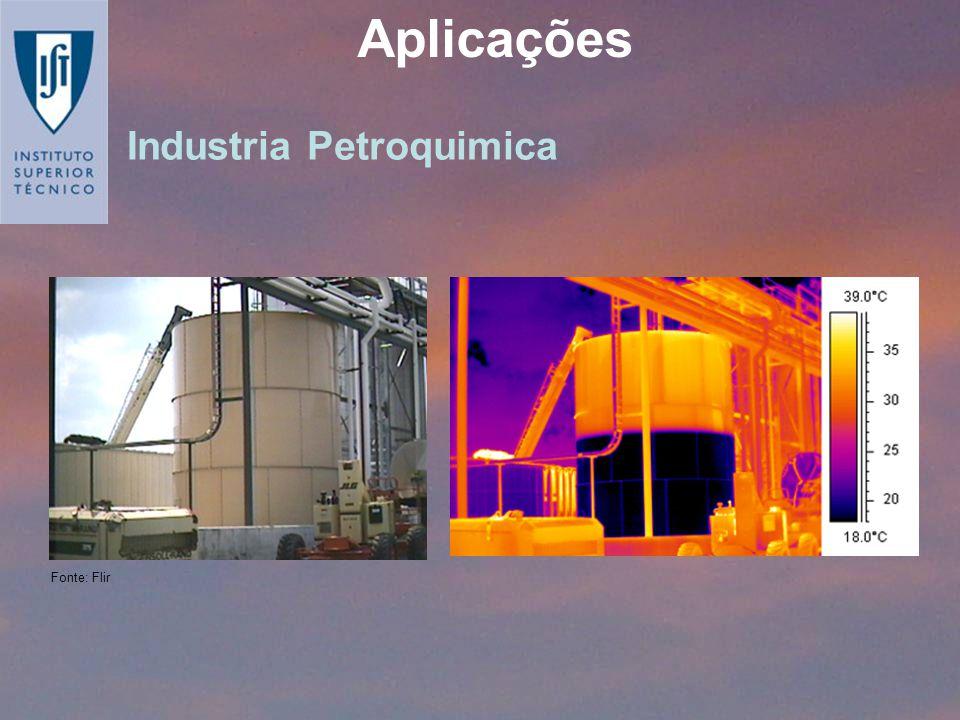 Industria Petroquimica Aplicações Fonte: Flir