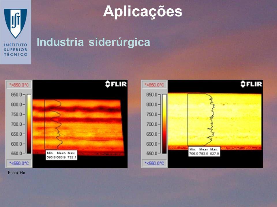 Industria siderúrgica Aplicações Fonte: Flir