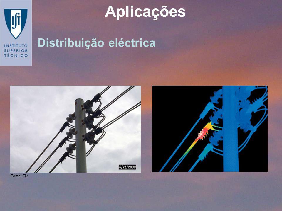 Distribuição eléctrica Aplicações Fonte: Flir