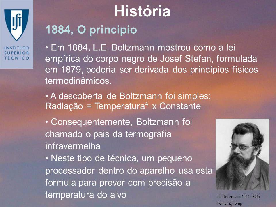 História 1884, O principio Em 1884, L.E. Boltzmann mostrou como a lei empírica do corpo negro de Josef Stefan, formulada em 1879, poderia ser derivada