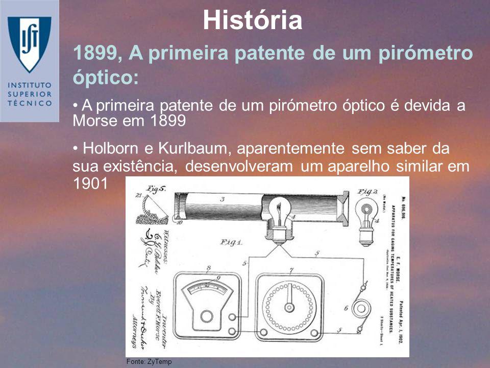História 1899, A primeira patente de um pirómetro óptico: A primeira patente de um pirómetro óptico é devida a Morse em 1899 Holborn e Kurlbaum, apare