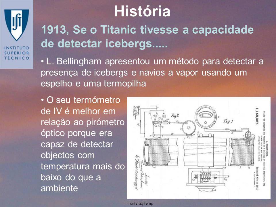 História 1913, Se o Titanic tivesse a capacidade de detectar icebergs..... L. Bellingham apresentou um método para detectar a presença de icebergs e n