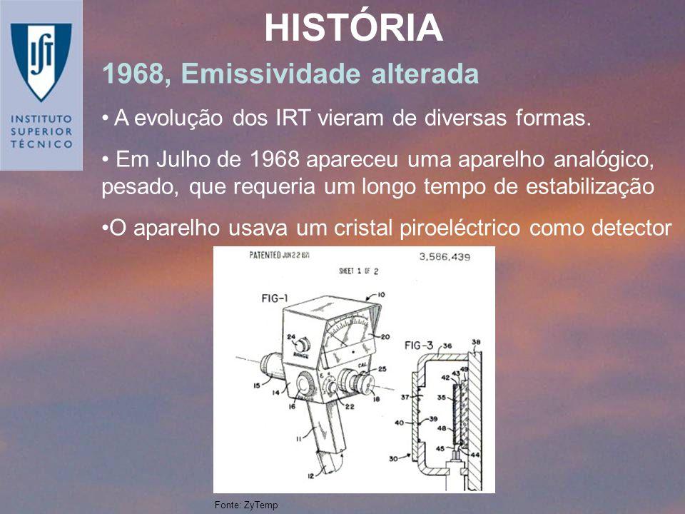 HISTÓRIA 1968, Emissividade alterada A evolução dos IRT vieram de diversas formas. Em Julho de 1968 apareceu uma aparelho analógico, pesado, que reque