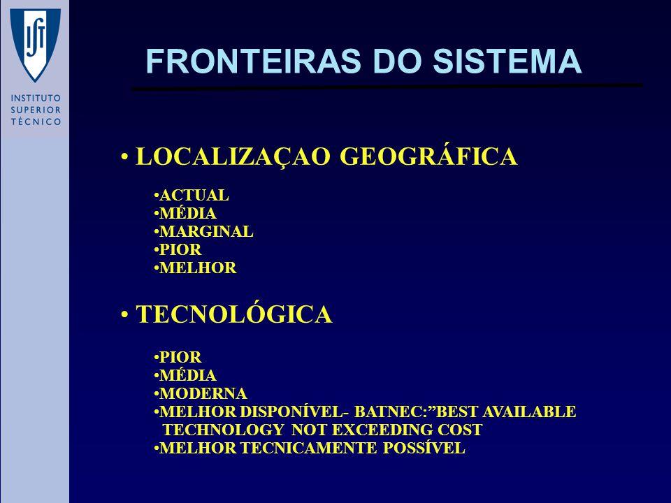 FRONTEIRAS DO SISTEMA LOCALIZAÇAO GEOGRÁFICA TECNOLÓGICA ACTUAL MÉDIA MARGINAL PIOR MELHOR PIOR MÉDIA MODERNA MELHOR DISPONÍVEL- BATNEC:BEST AVAILABLE
