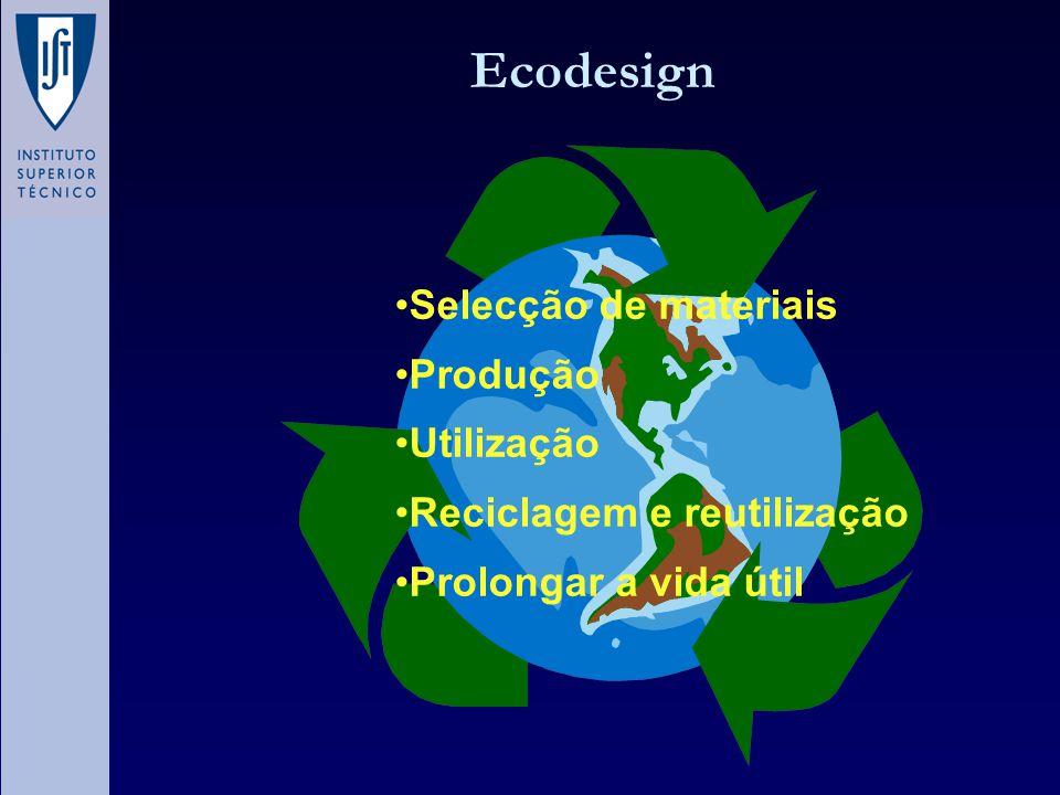 Ecodesign Selecção de materiais Produção Utilização Reciclagem e reutilização Prolongar a vida útil