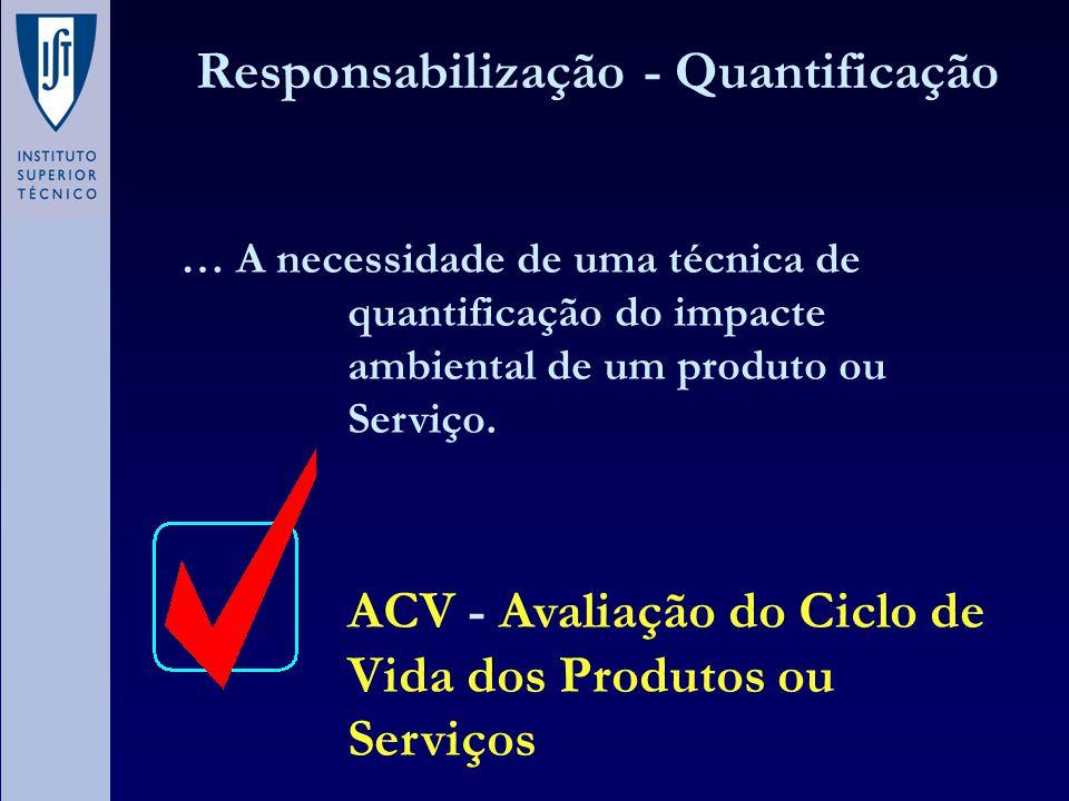 Responsabilização - Quantificação … A necessidade de uma técnica de quantificação do impacte ambiental de um produto ou Serviço. ACV - Avaliação do Ci
