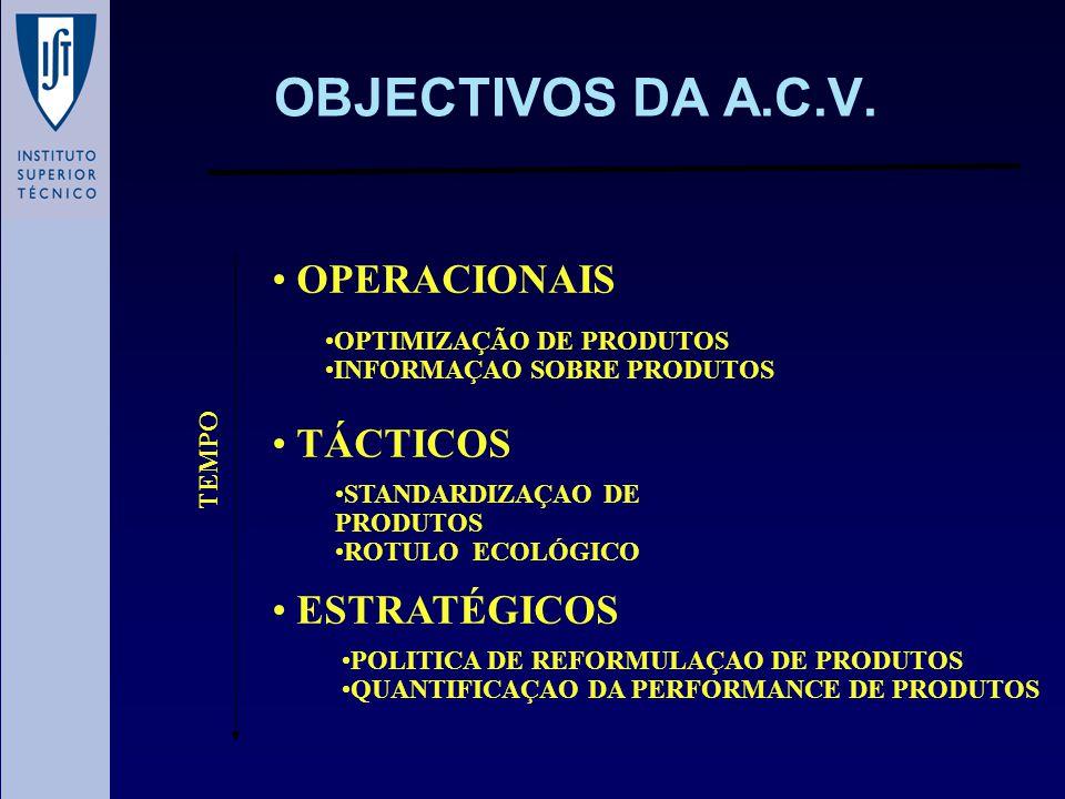 OBJECTIVOS DA A.C.V. OPERACIONAIS TÁCTICOS ESTRATÉGICOS OPTIMIZAÇÃO DE PRODUTOS INFORMAÇAO SOBRE PRODUTOS STANDARDIZAÇAO DE PRODUTOS ROTULO ECOLÓGICO