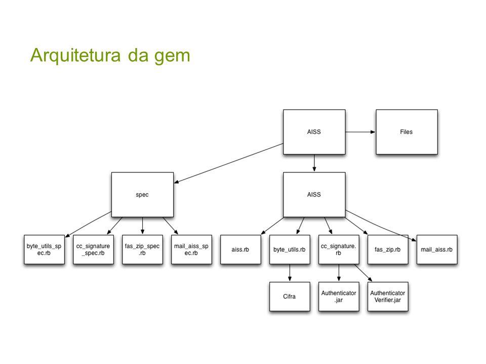 Arquitetura da gem