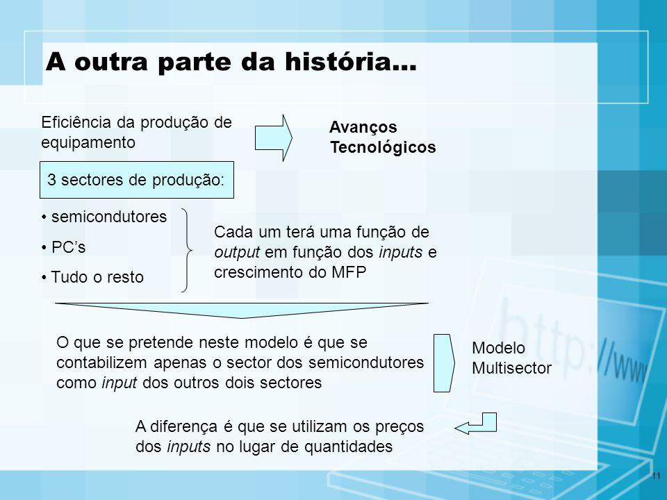 11 A outra parte da história… Eficiência da produção de equipamento Avanços Tecnológicos 3 sectores de produção: semicondutores PCs Tudo o resto Cada