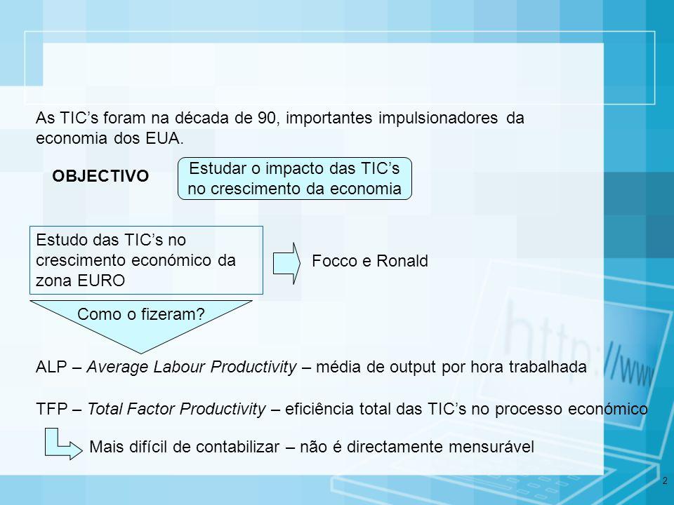 13 Economics of Information Technology Hal R.