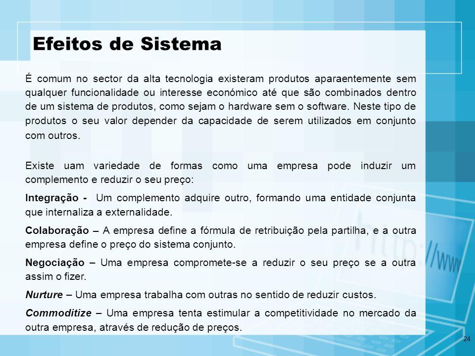 24 Efeitos de Sistema É comum no sector da alta tecnologia existeram produtos aparaentemente sem qualquer funcionalidade ou interesse económico até qu