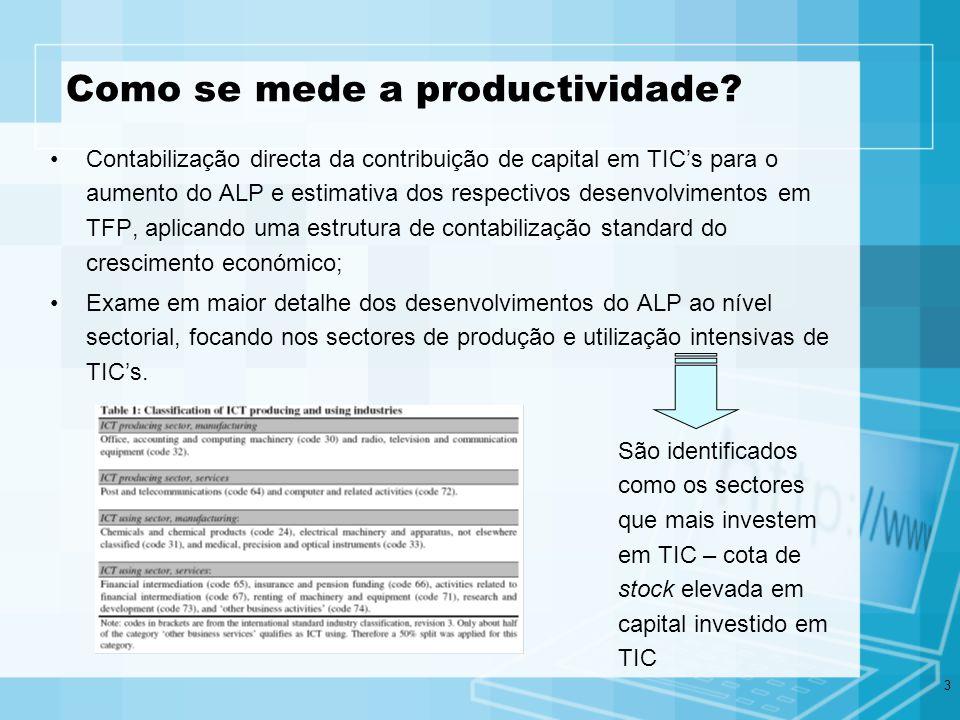3 Como se mede a productividade? Contabilização directa da contribuição de capital em TICs para o aumento do ALP e estimativa dos respectivos desenvol