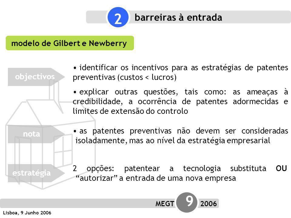MEGT 9 2006 Lisboa, 9 Junho 2006 identificar os incentivos para as estratégias de patentes preventivas (custos < lucros) explicar outras questões, tais como: as ameaças à credibilidade, a ocorrência de patentes adormecidas e limites de extensão do controlo as patentes preventivas não devem ser consideradas isoladamente, mas ao nível da estratégia empresarial 2 opções: patentear a tecnologia substituta OU autorizar a entrada de uma nova empresa nota objectivos estratégia modelo de Gilbert e Newberry 2 barreiras à entrada