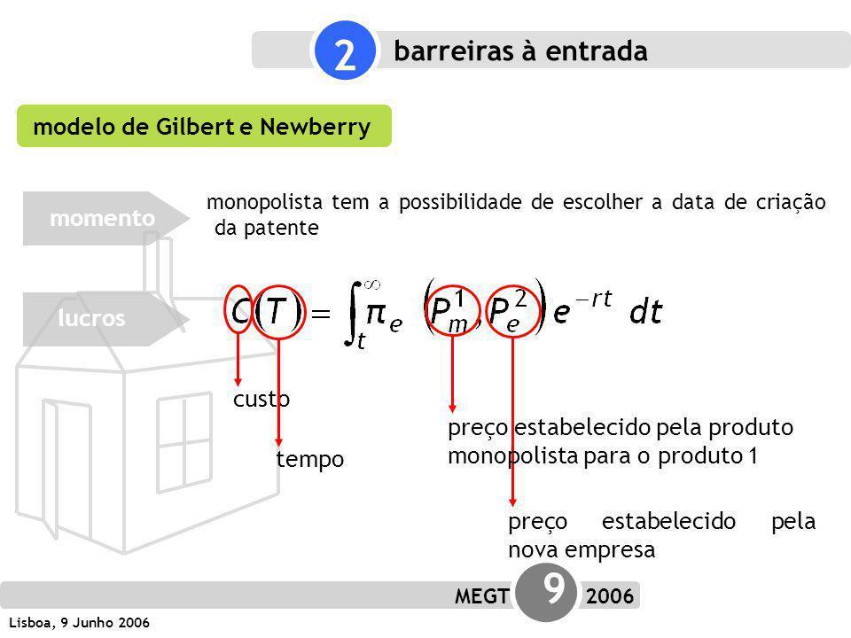 MEGT 9 2006 Lisboa, 9 Junho 2006 monopolista tem a possibilidade de escolher a data de criação da patente custo preço estabelecido pela produto monopolista para o produto 1 preço estabelecido pela nova empresa lucros momento modelo de Gilbert e Newberry 2 barreiras à entrada tempo