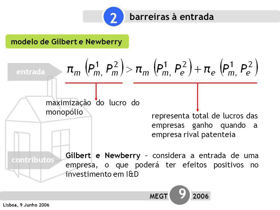 MEGT 9 2006 Lisboa, 9 Junho 2006 maximização do lucro do monopólio representa total de lucros das empresas ganho quando a empresa rival patenteia Gilbert e Newberry – considera a entrada de uma empresa, o que poderá ter efeitos positivos no investimento em I&D entradacontributos modelo de Gilbert e Newberry 2 barreiras à entrada