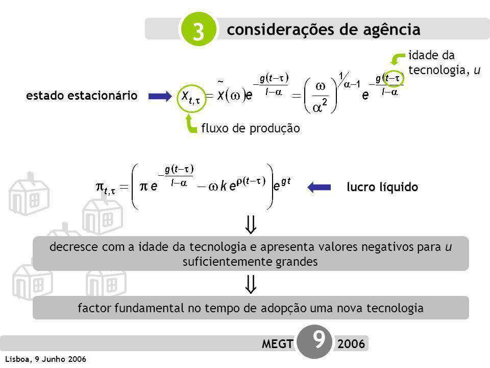 MEGT 9 2006 Lisboa, 9 Junho 2006 considerações de agência 3 lucro líquido decresce com a idade da tecnologia e apresenta valores negativos para u suficientemente grandes factor fundamental no tempo de adopção uma nova tecnologia estado estacionário idade da tecnologia, u fluxo de produção