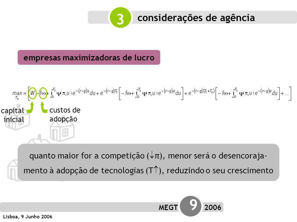 MEGT 9 2006 Lisboa, 9 Junho 2006 considerações de agência 3 empresas maximizadoras de lucro quanto maior for a competição ( π), menor será o desencoraja- mento à adopção de tecnologias (T ), reduzindo o seu crescimento custos de adopção capital inicial