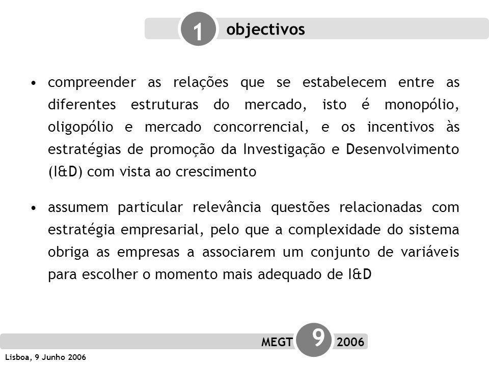 MEGT 9 2006 Lisboa, 9 Junho 2006 objectivos compreender as relações que se estabelecem entre as diferentes estruturas do mercado, isto é monopólio, oligopólio e mercado concorrencial, e os incentivos às estratégias de promoção da Investigação e Desenvolvimento (I&D) com vista ao crescimento assumem particular relevância questões relacionadas com estratégia empresarial, pelo que a complexidade do sistema obriga as empresas a associarem um conjunto de variáveis para escolher o momento mais adequado de I&D 1