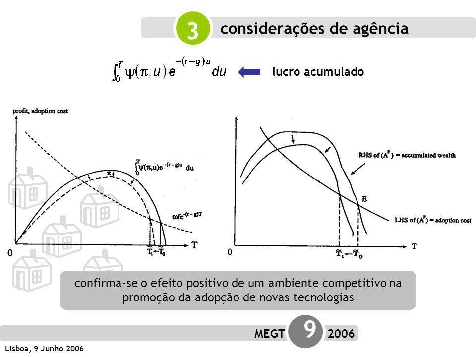 MEGT 9 2006 Lisboa, 9 Junho 2006 considerações de agência 3 lucro acumulado confirma-se o efeito positivo de um ambiente competitivo na promoção da adopção de novas tecnologias