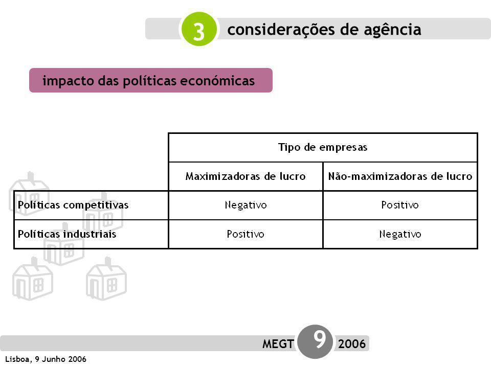 MEGT 9 2006 Lisboa, 9 Junho 2006 considerações de agência 3 impacto das políticas económicas