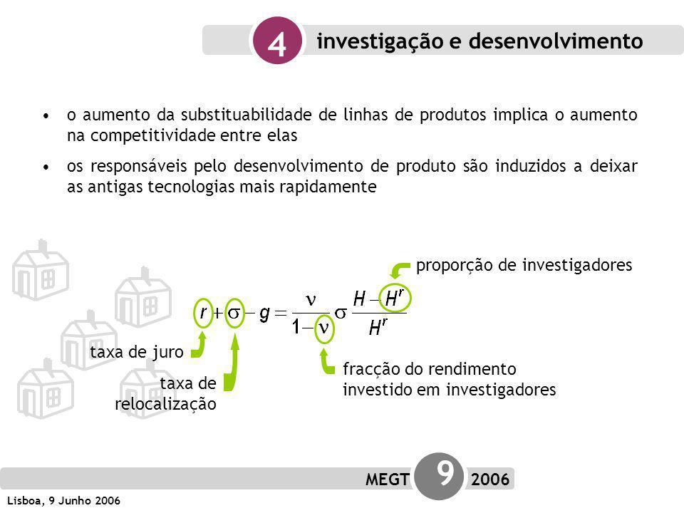 MEGT 9 2006 Lisboa, 9 Junho 2006 investigação e desenvolvimento o aumento da substituabilidade de linhas de produtos implica o aumento na competitividade entre elas os responsáveis pelo desenvolvimento de produto são induzidos a deixar as antigas tecnologias mais rapidamente 4 taxa de juro fracção do rendimento investido em investigadores proporção de investigadores taxa de relocalização