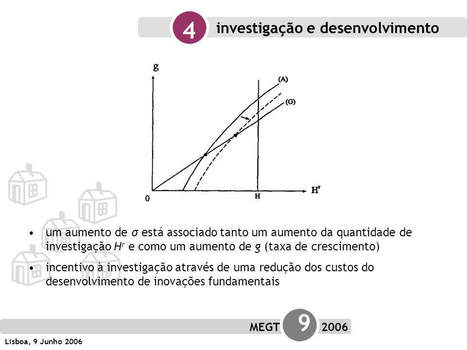 MEGT 9 2006 Lisboa, 9 Junho 2006 investigação e desenvolvimento 4 um aumento de σ está associado tanto um aumento da quantidade de investigação H r e como um aumento de g (taxa de crescimento) incentivo à investigação através de uma redução dos custos do desenvolvimento de inovações fundamentais