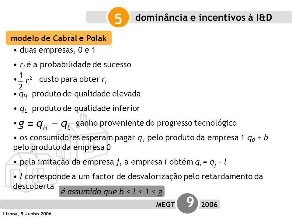 MEGT 9 2006 Lisboa, 9 Junho 2006 5 modelo de Cabral e Polak é assumido que b < l < 1 < g dominância e incentivos à I&D duas empresas, 0 e 1 r i é a probabilidade de sucesso custo para obter r i q H produto de qualidade elevada q L produto de qualidade inferior ganho proveniente do progresso tecnológico os consumidores esperam pagar q 1 pelo produto da empresa 1 q 0 + b pelo produto da empresa 0 pela imitação da empresa j, a empresa i obtém q i = q j – l l corresponde a um factor de desvalorização pelo retardamento da descoberta