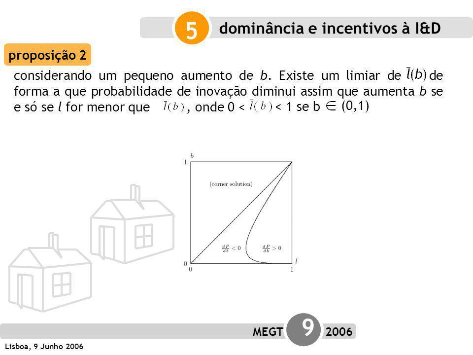MEGT 9 2006 Lisboa, 9 Junho 2006 considerando um pequeno aumento de b.