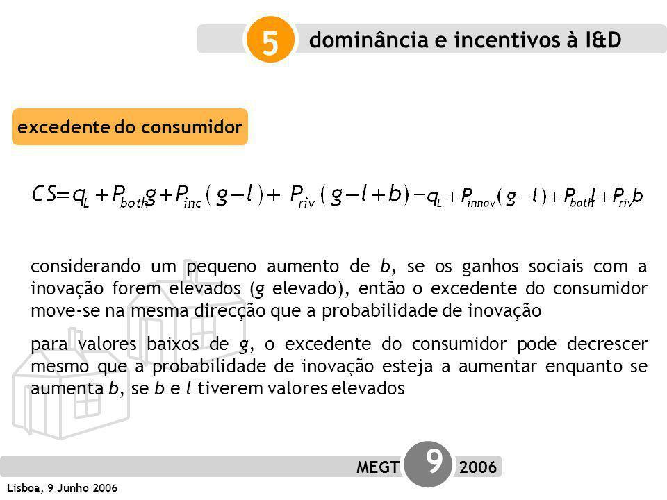 MEGT 9 2006 Lisboa, 9 Junho 2006 considerando um pequeno aumento de b, se os ganhos sociais com a inovação forem elevados (g elevado), então o excedente do consumidor move-se na mesma direcção que a probabilidade de inovação para valores baixos de g, o excedente do consumidor pode decrescer mesmo que a probabilidade de inovação esteja a aumentar enquanto se aumenta b, se b e l tiverem valores elevados 5 excedente do consumidor dominância e incentivos à I&D