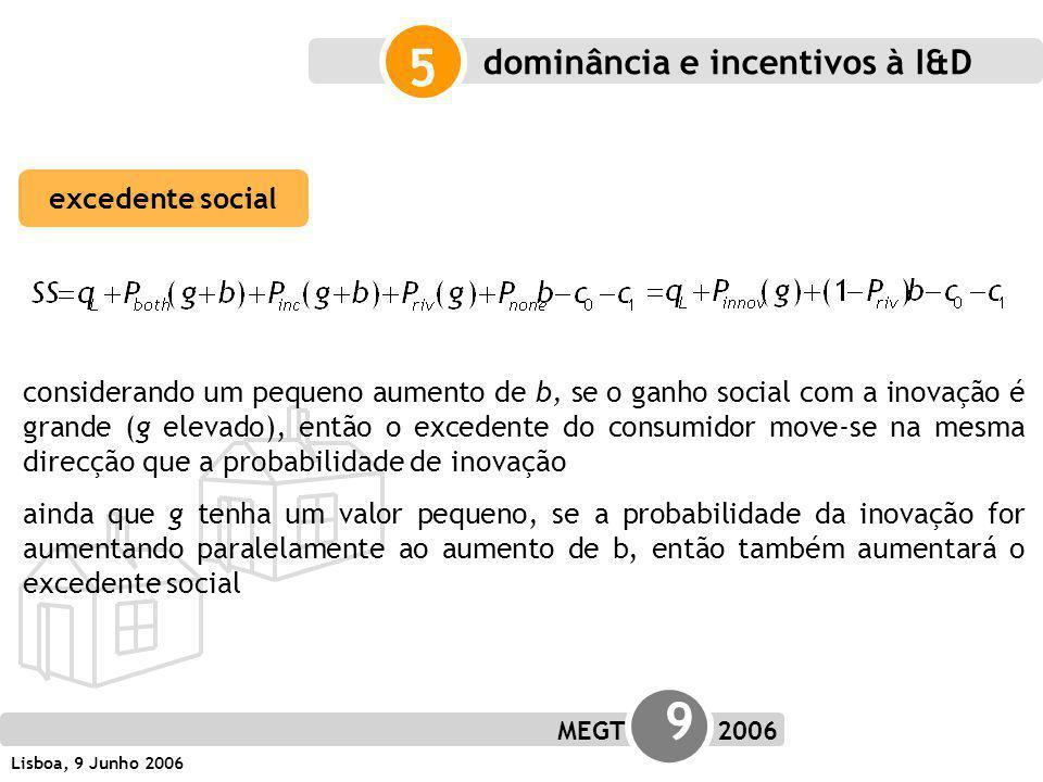 MEGT 9 2006 Lisboa, 9 Junho 2006 5 excedente social dominância e incentivos à I&D considerando um pequeno aumento de b, se o ganho social com a inovação é grande (g elevado), então o excedente do consumidor move-se na mesma direcção que a probabilidade de inovação ainda que g tenha um valor pequeno, se a probabilidade da inovação for aumentando paralelamente ao aumento de b, então também aumentará o excedente social