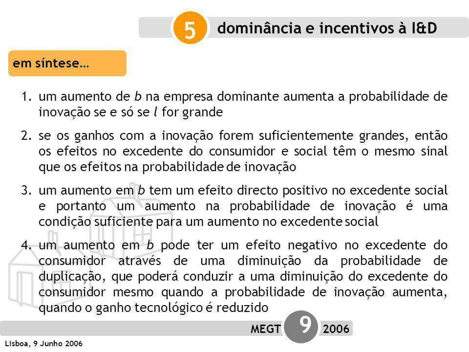 MEGT 9 2006 Lisboa, 9 Junho 2006 5 1.um aumento de b na empresa dominante aumenta a probabilidade de inovação se e só se l for grande 2.se os ganhos com a inovação forem suficientemente grandes, então os efeitos no excedente do consumidor e social têm o mesmo sinal que os efeitos na probabilidade de inovação 3.um aumento em b tem um efeito directo positivo no excedente social e portanto um aumento na probabilidade de inovação é uma condição suficiente para um aumento no excedente social 4.um aumento em b pode ter um efeito negativo no excedente do consumidor através de uma diminuição da probabilidade de duplicação, que poderá conduzir a uma diminuição do excedente do consumidor mesmo quando a probabilidade de inovação aumenta, quando o ganho tecnológico é reduzido em síntese… dominância e incentivos à I&D