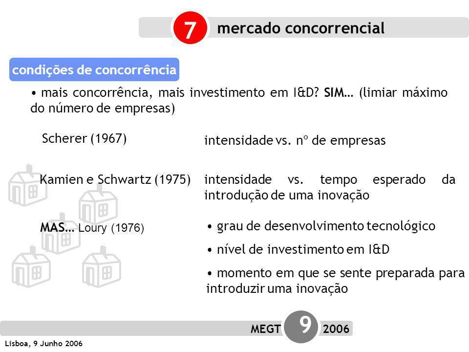 MEGT 9 2006 Lisboa, 9 Junho 2006 condições de concorrência mais concorrência, mais investimento em I&D.
