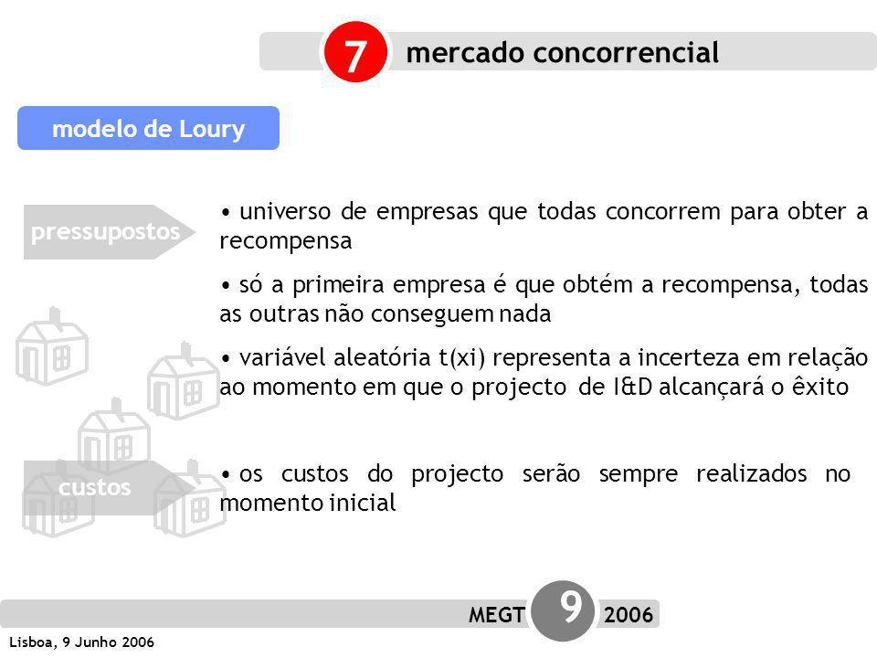 MEGT 9 2006 Lisboa, 9 Junho 2006 modelo de Loury universo de empresas que todas concorrem para obter a recompensa só a primeira empresa é que obtém a recompensa, todas as outras não conseguem nada variável aleatória t(xi) representa a incerteza em relação ao momento em que o projecto de I&D alcançará o êxito os custos do projecto serão sempre realizados no momento inicial custospressupostos mercado concorrencial 7