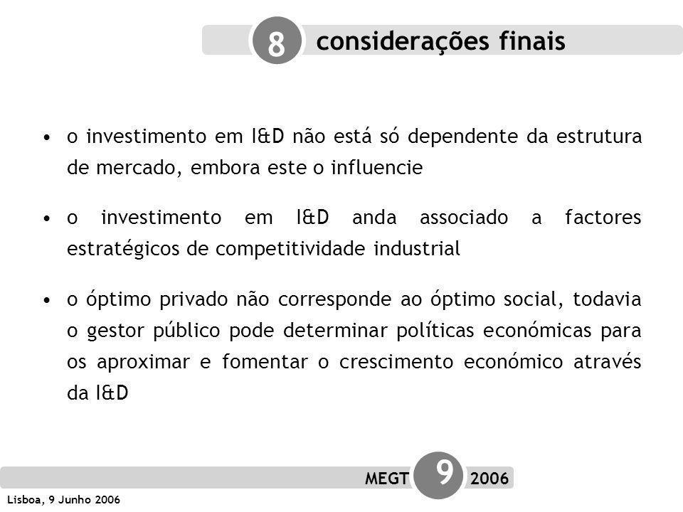 MEGT 9 2006 Lisboa, 9 Junho 2006 considerações finais 8 o investimento em I&D não está só dependente da estrutura de mercado, embora este o influencie o investimento em I&D anda associado a factores estratégicos de competitividade industrial o óptimo privado não corresponde ao óptimo social, todavia o gestor público pode determinar políticas económicas para os aproximar e fomentar o crescimento económico através da I&D